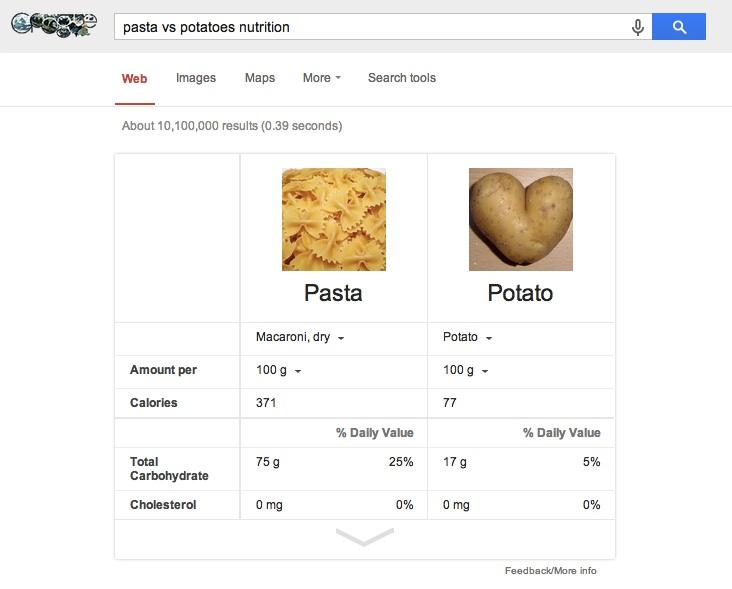 Comparaison google
