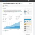 Foursquare lance sa formule de positionnement payant (Ads) mondialement