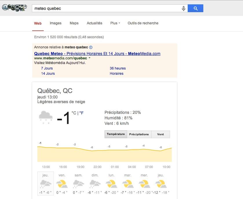 Météo Google Colibri