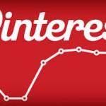 Pinterest déploie son nouvel outil analytique