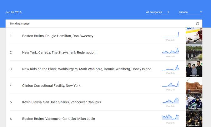 Google_Trends1
