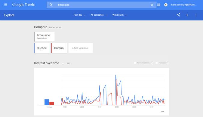 Google_Trends2