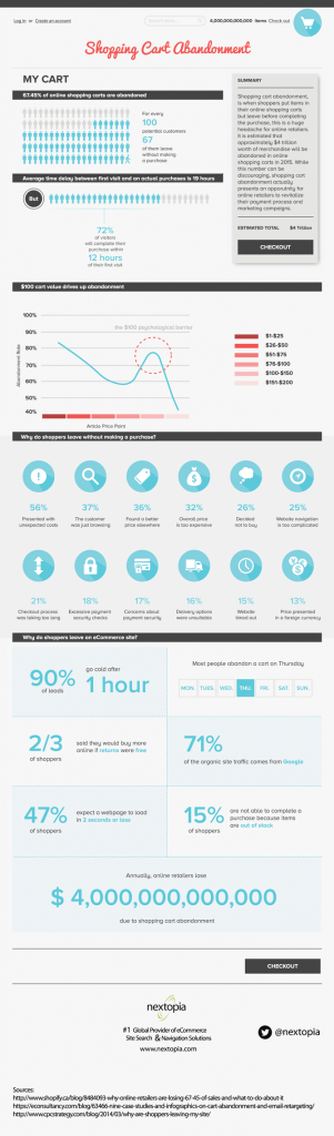 nextopia-shopping-cart-ecommerce-infographic-compressor